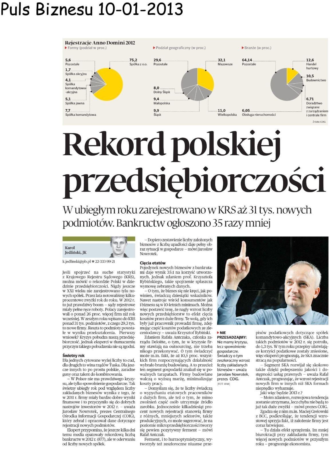 Rejestracje nowych firm w KRS w 2012 roku